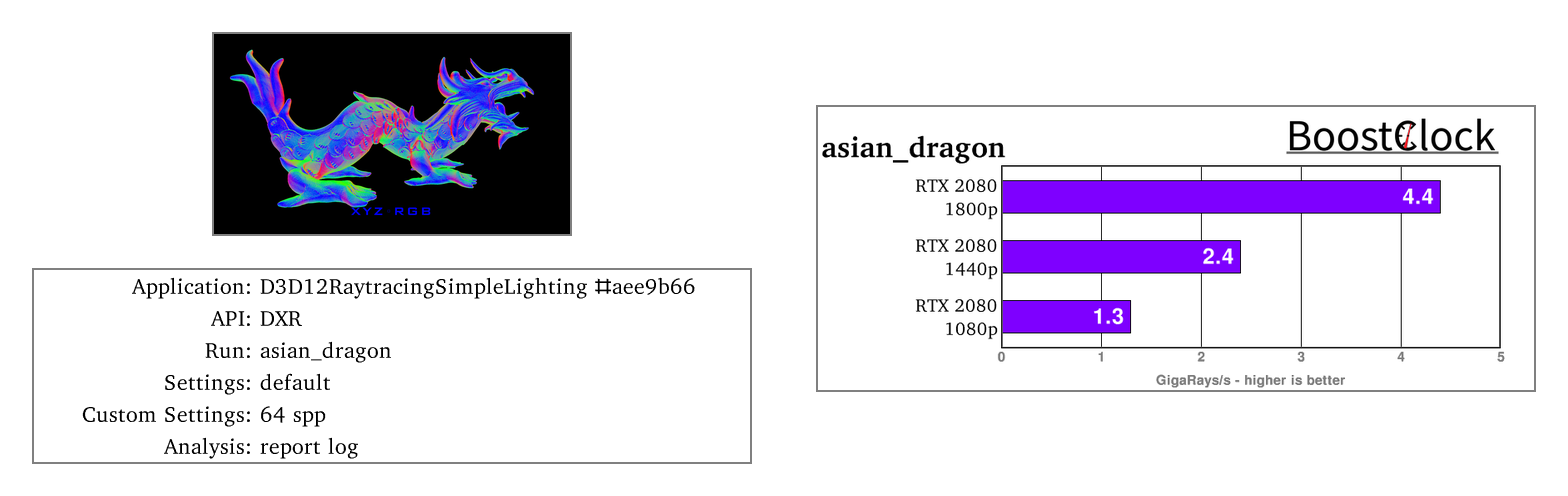 dxr_raycast_asian_dragon